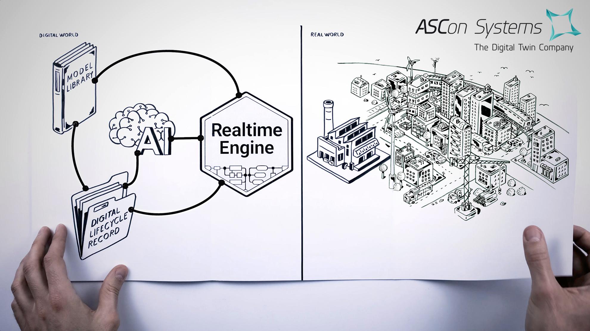 ASCon Systems – Digital Twin
